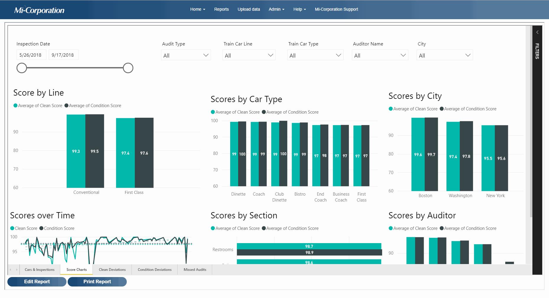 Mi-Analytics - 1